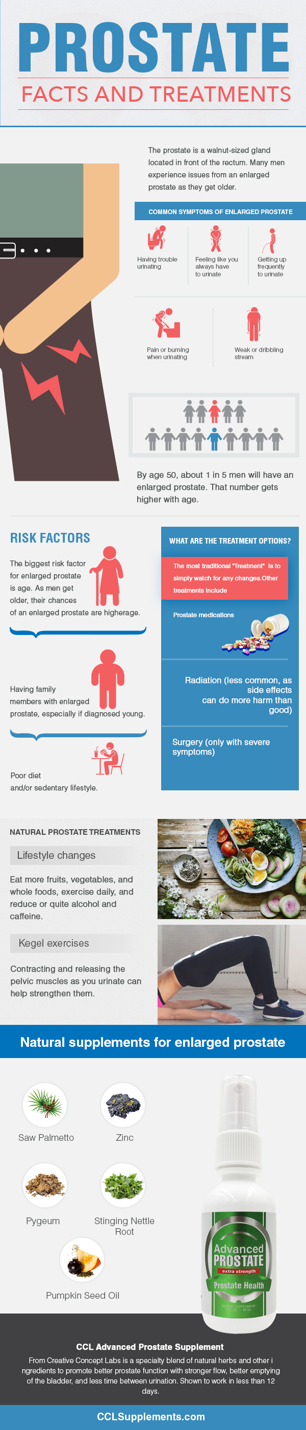 What an Enlarged Prostate Means and How to Treat It Naturally - Buy